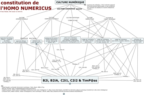"""Constitution de l'homo numericus: réflexion sur les différentes branches de la """"culture numérique"""" et les référentiels de l'éducation nationale sous la forme d'une carte heuristique réalisée par Bruno Richardot avec IHMC CmapTools via brich59.canalblog.com"""