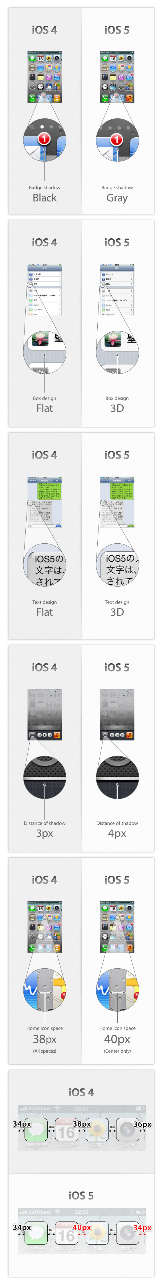 ios 4 51 Les différences entre iOS 4 et iOS5, ou lamour du travail bien fait !