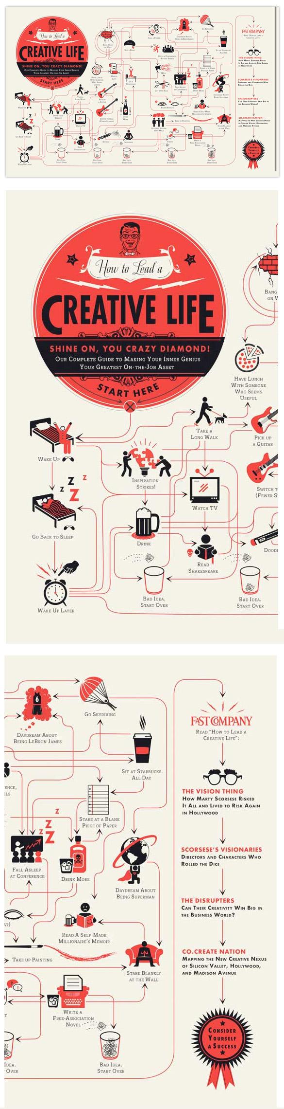large [infographie] Comment mener une vie créative ?