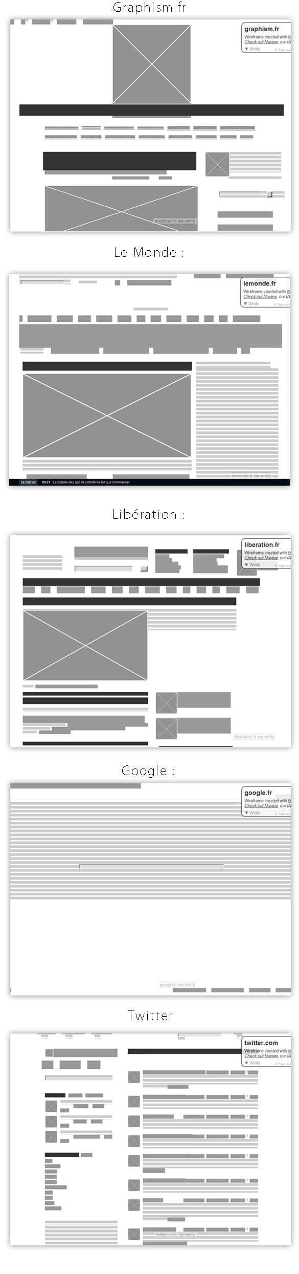 wiri1 Transformez tous les sites internet en wireframes avec Wirify !