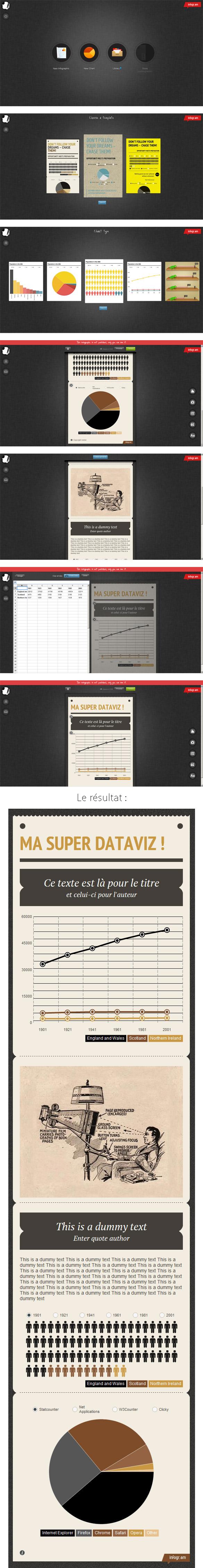 dataviz Créez de belles infographies & datavisualisations gratuitement et en ligne grâce à Infogr.am !
