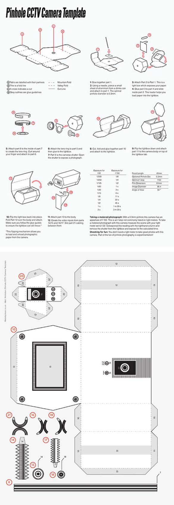 Comment Fabriquer Une Télé En Carton fabriquez votre caméra… en papier ! – graphisme & interactivité