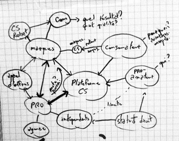 ecosysteme-creatif-v1